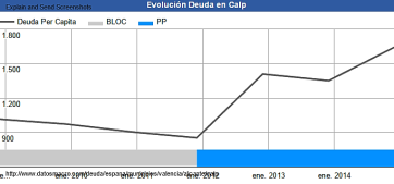 deudacalp1